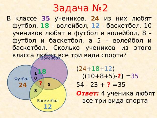 Задача №2 В классе 35 учеников. 24 из них любят футбол, 18 – волейбол, 12 - баскетбол. 10 учеников любят и футбол и волейбол, 8 – футбол и баскетбол, а 5 – волейбол и баскетбол. Сколько учеников из этого класса любят все три вида спорта? Волейбол  18  ( 24 + 18 + 12 ) - ((10+8+5)- ? )  = 35 54 - 23 + ? =35 Ответ: 4 ученика любят все три вида спорта Футбол  24 10 Баскетбол 12 ? 5 8