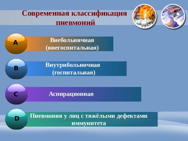Современная классификация пневмоний Внебольничная (внегоспитальная) A Внутрибольничная (госпитальная) B Аспирационная C Пневмония у лиц с тяжёлыми дефектами иммунитета D
