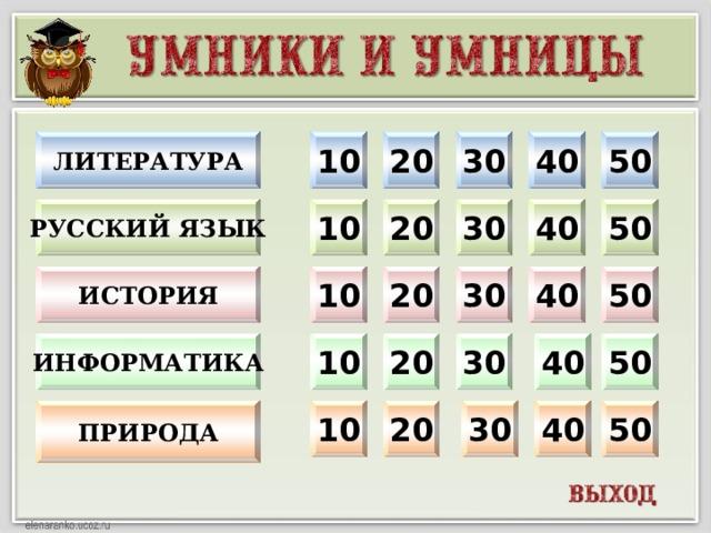 10 30 40 50 литература 20 10 20 30 40 50 Русский язык история 10 50 40 30 20 информатика 20 50 40 30 10 20 30 40 50 10 природа