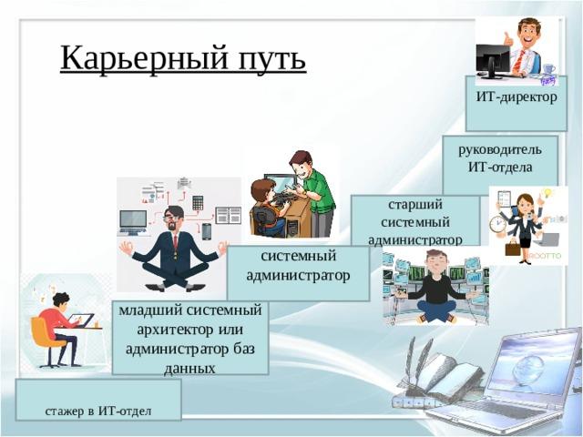 Карьерный путь ИТ-директор руководитель ИТ-отдела старший системный администратор системный администратор младший системный архитектор или администратор баз данных стажер в ИТ-отдел
