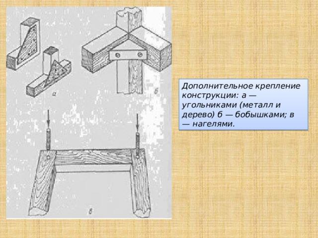 Дополнительное крепление конструкции: а — угольниками (металл и дерево) б — бобышками; в — нагелями.