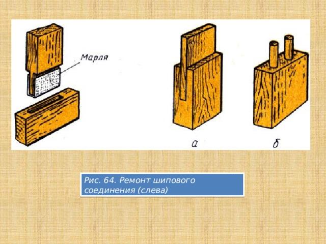 Рис. 64. Ремонт шипового соединения (слева)