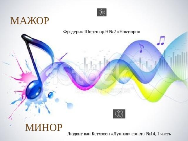 МАЖОР Фредерик Шопен op.9 №2 «Ноктюрн» МИНОР Людвиг ван Бетховен «Лунная» соната №14, I часть