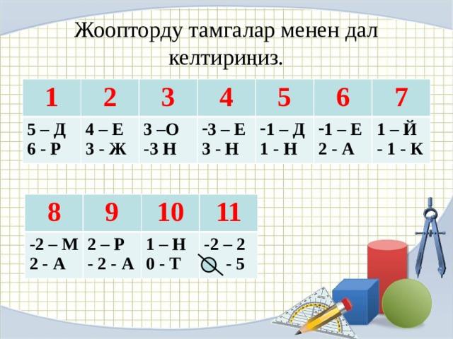 Жоопторду тамгалар менен дал келтириңиз. 1 2 5 – Д 3 6 - Р 4 – Е 4 3 - Ж 3 –О 5 -3 Н 3 – Е 6 3 - Н 1 – Д 1 – Е 1 - Н 7 2 - А 1 – Й - 1 - К 8 9 -2 – М 10 2 – Р 2 - А 11 1 – Н - 2 - А -2 – 2 0 - Т  - 5
