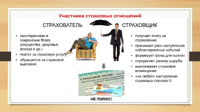 Участники страховых отношений