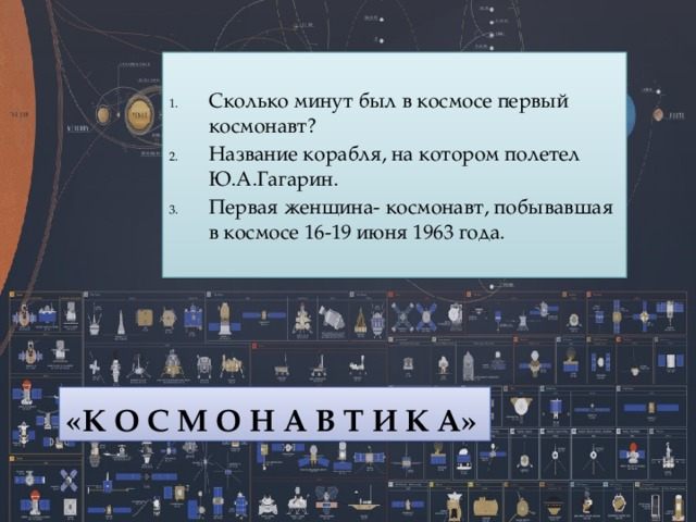 Сколько минут был в космосе первый космонавт? Название корабля, на котором полетел Ю.А.Гагарин. Первая женщина- космонавт, побывавшая в космосе 16-19 июня 1963 года. «К О С М О Н А В Т И К А»