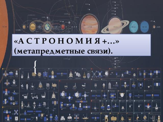 «А С Т Р О Н О М И Я +…»  (метапредметные связи).