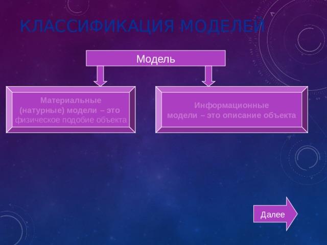 КЛАССИФИКАЦИЯ МОДЕЛЕЙ Модель Материальные (натурные) модели – это физическое подобие объекта Информационные модели – это описание объекта Далее