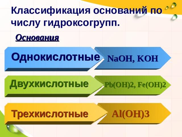 Классификация оснований по числу гидроксогрупп. Основания Однокислотные NaOH , KOH Двухкислотные Pb(OH)2 , Fe(OH)2 Трехкислотные Al(OH)3