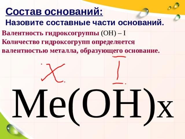 Состав оснований:  Назовите составные части оснований. Валентность гидроксогруппы (ОН) – I  Количество гидроксогрупп определяется валентностью металла, образующего основание. Ме(ОН) х