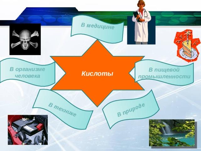 В медицине  В технике В природе Кислоты В организме человека В пищевой промышленности