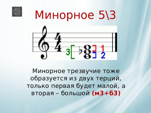 Минорное 5\3 Минорное трезвучие тоже образуется из двух терций, только первая будет малой, а вторая – большой (м3+б3)
