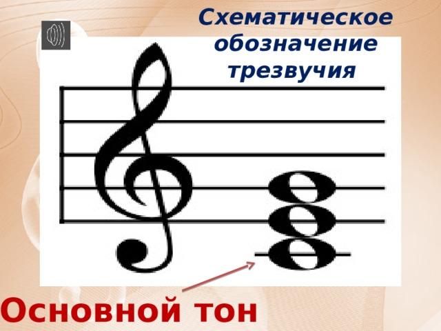 Схематическое обозначение трезвучия   Основной  тон