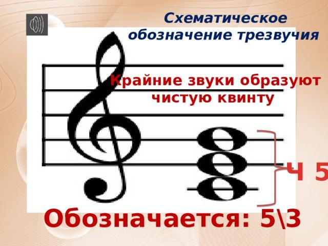 Схематическое обозначение трезвучия   Крайние звуки образуют чистую квинту  Ч 5 Обозначается: 5\3