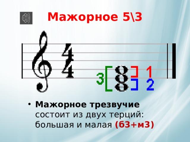 Мажорное 5\3 Мажорное трезвучие состоит из двух терций: большая и малая (б3+м3)