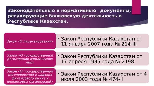 Закон Республики Казахстан от 11 января 2007 года № 214-III Закон Республики Казахстан от 11 января 2007 года № 214-III Закон Республики Казахстан от 17 апреля 1995 года № 2198 Закон Республики Казахстан от 17 апреля 1995 года № 2198 Закон Республики Казахстан от 4 июля 2003 года № 474-II Закон Республики Казахстан от 4 июля 2003 года № 474-II Законодательные и нормативные  документы, регулирующие банковскую деятельность в Республике Казахстан.   Закон «О лицензировании» Закон «О государственной регистрации юридических лиц» Закон «О государственном регулировании и надзоре финансового рынка и финансовых организаций»