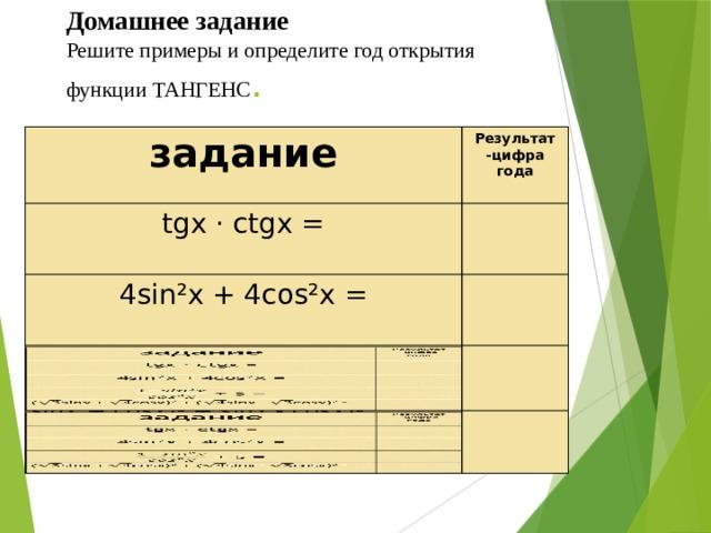 Домашнее задание  Решите примеры и определите год открытия функции ТАНГЕНС .   задание задание Результат tgx · ctgx = Результат tgx · ctgx = -цифра -цифра 4sin²x + 4cos²x = 4sin²x + 4cos²x = года  + 5 = года sinx + cosx) 2 + sinx - cosx) 2 =