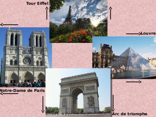 Tour Eiffel Louvre Notre-Dame de Paris Arc de triomphe