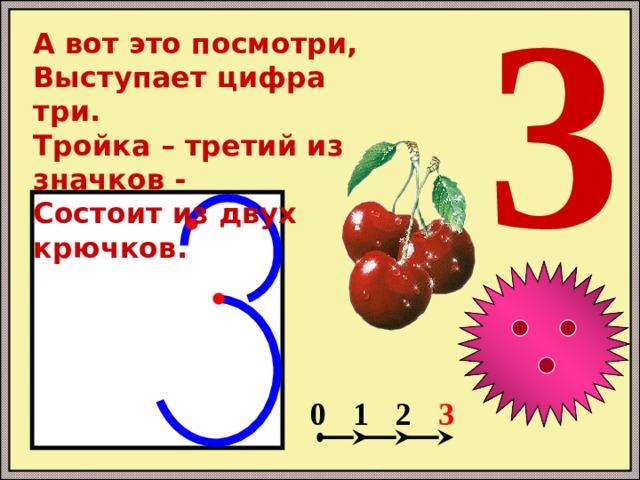 3 А вот это посмотри, Выступает цифра три. Тройка – третий из значков - Состоит из двух крючков. 2 1 0 3