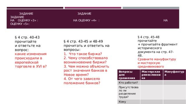 Задание Задание задание  на оценку «3» : на оценку «4» : на оценку «5»: § 4 стр. 40-43 прочитайте § 4 стр. 45-48 прочитайте + прочитайте фрагмент исторического документа на стр. 47-48. и ответьте на вопрос: Сравните мануфактуру и мастерскую средневекового ремесленника. Результаты работы представьте в форме таблицы. какие изменения происходили в европейской торговле в XVI в? § 4 стр. 43-45 и 48-49 прочитать и ответить на вопросы: Что такое биржа? 2. Чему способствовало возникновение биржи? 3. Чем можно объяснить рост значения банков в Новое время? 4. От чего зависело положение банков? Вопросы для сравнения Кто работал? Мастерская ремесленника Мануфактура Присутствовало ли разделение труда? Кому принадлежали орудия труда? Для кого производился товар?