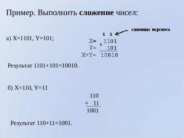 Пример. Выполнить сложение чисел:   а) X=1101, Y=101;  Результат 1101+101=10010. б) X=110, Y=11  110 + 11  1001 Результат 110+11=1001.
