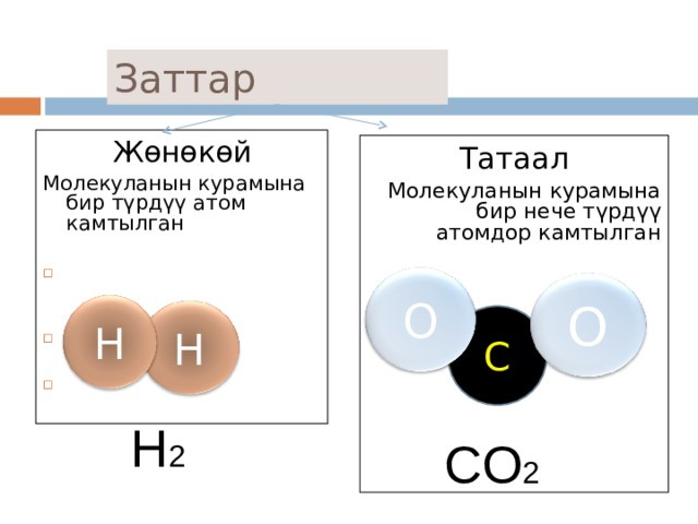 Заттар Жөнөкөй Молекуланын курамына бир түрдүү атом камтылган в состав молекулы веществв состав молекулы в D ещества входит один вид атомов а входит один вид атомов   Татаал Молекуланын курамына бир нече түрдүү атомдор камтылган O O C H H H 2 CO 2