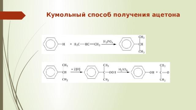 Кумольный способ получения ацетона