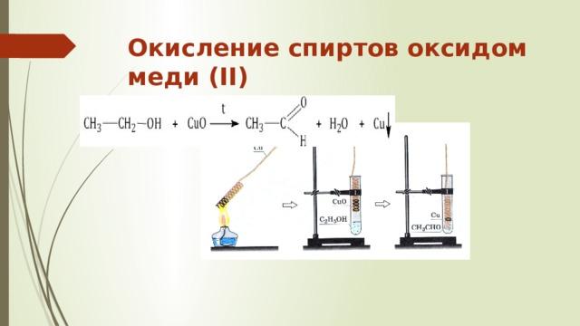 Окисление спиртов оксидом меди (II)