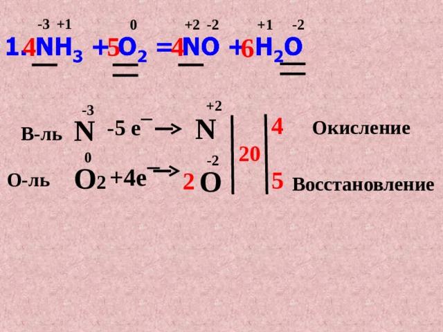 -3 +1 +1 -2 +2 -2 0 4 5 4 6 +2 -3 4 N N -5 e¯ Окисление В-ль 20 0 -2 O 2 +4е¯ O 5 2 О-ль Восстановление
