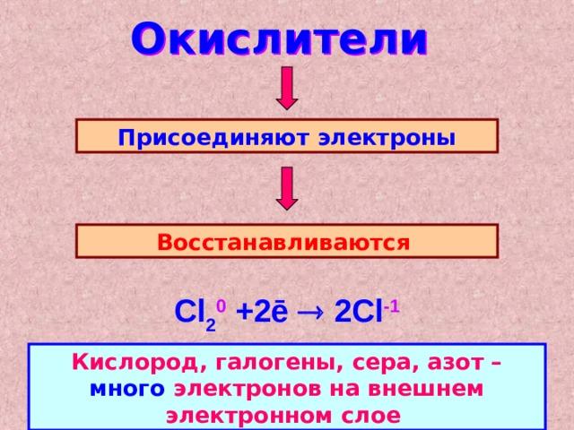Окислители Присоединяют электроны Восстанавливаются Cl 2 0 +2ē  2Cl - 1  Кислород, галогены, сера, азот – много электронов на внешнем электронном слое