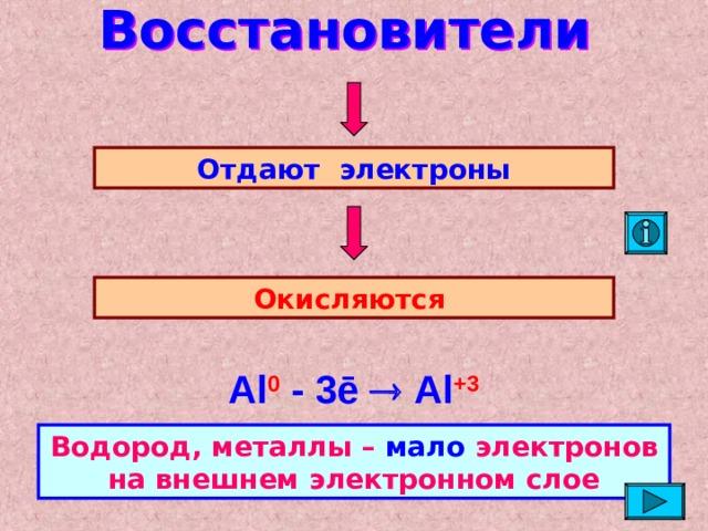 Восстановители Отдают электроны Окисляются Al 0 - 3ē  Al +3  Водород, металлы – мало электронов на внешнем электронном слое