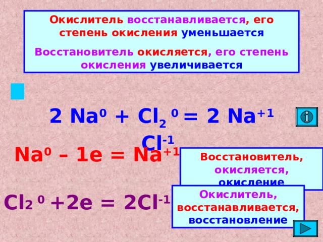 Окислитель восстанавливается , его степень окисления уменьшается Восстановитель окисляется , его степень окисления увеличивается 2 Na 0 + Cl 2 0  = 2 Na +1 Cl -1  Na 0 – 1 е = Na +1  Восстановитель, окисляется, окисление Окислитель, восстанавливается, восстановление Cl 2  0  +2е = 2 Cl -1