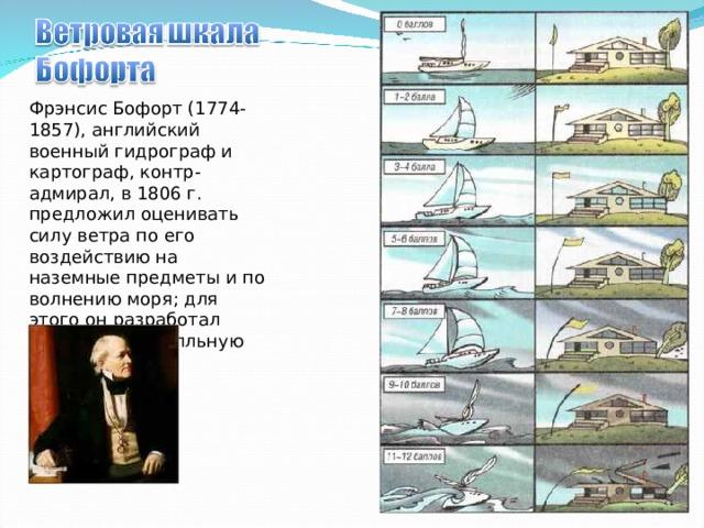 Фрэнсис Бофорт (1774-1857), английский военный гидрограф и картограф, контр-адмирал, в 1806 г. предложил оценивать силу ветра по его воздействию на наземные предметы и по волнению моря; для этого он разработал условную 12-балльную шкалу.