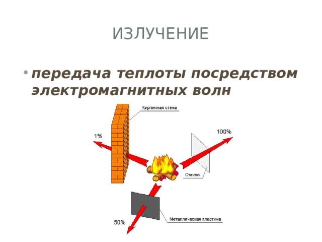 Излучение передача теплоты посредством электромагнитных волн