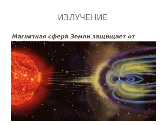 Излучение Магнитная сфера Земли защищает от РАДИАЦИИ