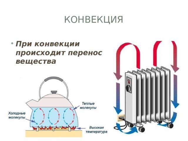 Конвекция При конвекции происходит перенос вещества