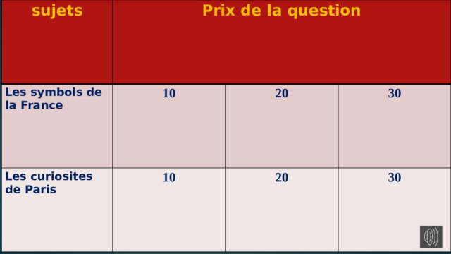 sujets Prix de la question Les symbols de la France 10 Les curiosites de Paris 20 10 30 20 30