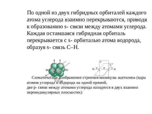 По одной из двух гибридных орбиталей каждого атома углерода взаимно перекрываются, приводя к образованию s - связи между атомами углерода. Каждая оставшаяся гибридная орбиталь перекрывается с s - орбиталью атома водорода, образуя s - связь С–Н.    Схематическое изображение строения молекулы ацетилена (ядра атомов углерода и водорода на одной прямой,  две p - связи между атомами углерода находятся в двух взаимно перпендикулярных плоскостях)