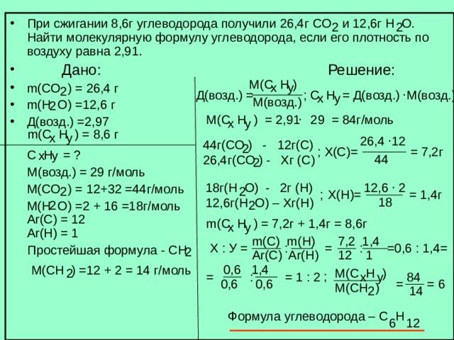 При сжигании 8,6г углеводорода получили 26,4г CO и 12,6г H O . Найти молекулярную формулу углеводорода, если его плотность по воздуху равна 2,91.         Дано:      Решение: m(CO ) = 26,4 г       m(H O) =12,6 г       Д(возд.) =2,97        C H = ?         М(возд.) = 29 г/моль         M(CO ) = 12+32 =44 г/моль        M(H O) =2 + 16 =18 г/моль       Ar(C) = 12           Ar(H) = 1           Простейшая формула - СН                                                      2 2 М( C H ) х у . 2 Д(возд.) = ; C H = Д(возд.) М(возд.) х у M (возд.) 2 . М( C H ) = 2,9 1 29 = 8 4г/моль х у m(C H ) = 8,6 г . х у 26,4 12 44г(СО ) - 12г(С) 26,4г(СО ) - Хг (С) 2 Х(С)= = 7,2г ; х у 44 2 . 18г(Н О) - 2г (Н) 12,6г(Н О) – Хг(Н) 12,6 2 2 2 = 1,4г ; Х(Н)= 18 2 2 m(C H ) = 7,2 г + 1,4г = 8,6г х у 7,2 1,4 m(C) m(H) : : = =0,6 : 1,4= Х : У = 2 12 1 Ar(C) Ar(H) 0,6 1,4 M(CH ) =12 + 2 = 14 г/моль 2 M(C H ) ; х у 84 : = = 1 : 2 = 6 =  0,6 0,6 M(CH ) 2 14 Формула углеводорода – C H 6 12