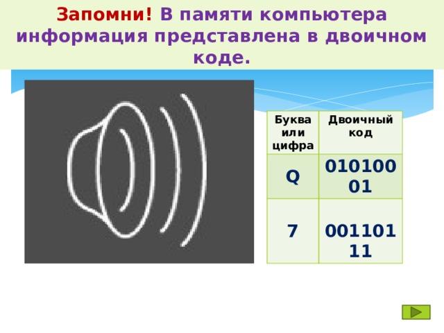 Запомни! В памяти компьютера информация представлена в двоичном коде. Как кодируется информация в компьютере? Буква или цифра Двоичный код Q 01010001 7  00110111