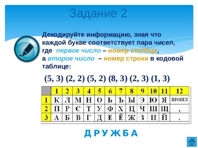 Задание 2 Декодируйте информацию, зная что  каждой букве соответствует пара чисел,  где первое число – номер столбца , а второе число – номер строки в кодовой таблице:   (5, 3) (2, 2) (5, 2) (8, 3) (2, 3) (1, 3) ДРУЖБА