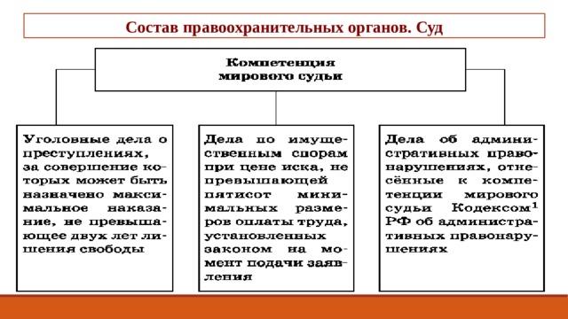 Состав правоохранительных органов. Суд