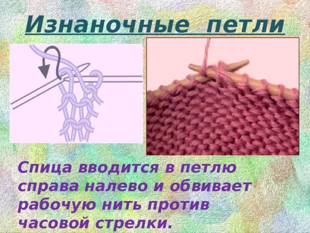 Изнаночные петли Спица вводится в петлю справа налево и обвивает рабочую нить против часовой стрелки.