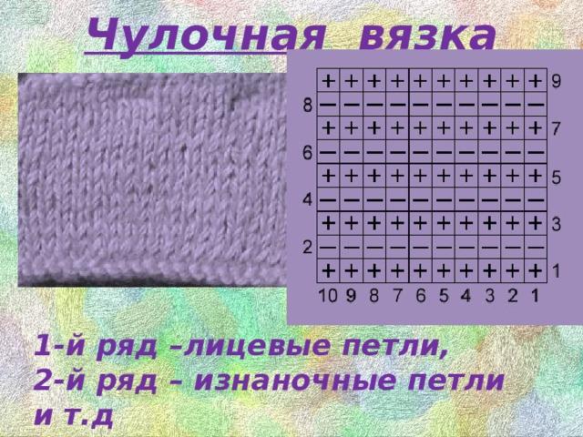 Чулочная вязка 1-й ряд –лицевые петли, 2-й ряд – изнаночные петли и т.д