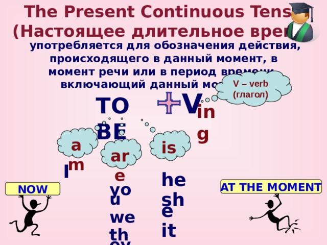 The Present Continuous Tense  (Настоящее длительное время)  употребляется для обозначения действия, происходящего в данный момент, в момент речи или в период времени, включающий данный момент.  V – verb (глагол) V TO BE ing am is are I he she it you we they AT THE MOMENT NOW