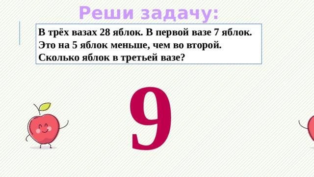 Реши  задачу: В трёх вазах 28 яблок. В первой вазе 7 яблок. Это на 5 яблок меньше, чем во второй. Сколько яблок в третьей вазе? 9