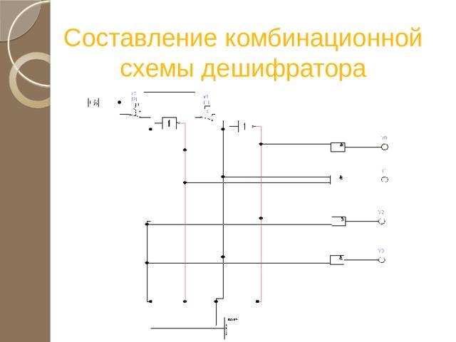 Составление комбинационной схемы дешифратора