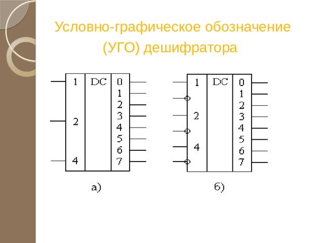 Условно-графическое обозначение (УГО) дешифратора