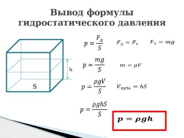 Вывод формулы гидростатического давления      h   S