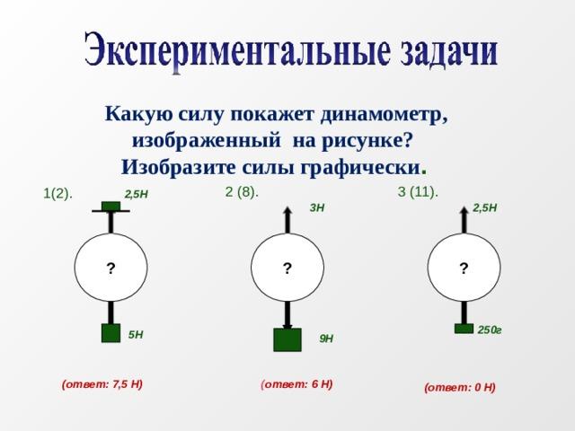 Какую силу покажет динамометр, изображенный на рисунке?  Изобразите силы графически .  2 (8). 3 (11). 1(2). 2,5Н 2,5Н 3Н ? ? ? 250г 5Н 9Н (ответ: 7,5 Н) ( ответ: 6 Н) (ответ: 0 Н)